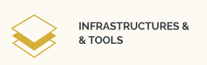 Limendo - Infrastructures and tools
