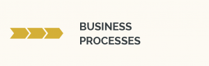 Limendo - business processes